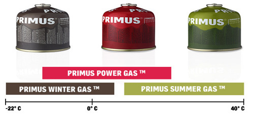 Kartusz Power Gas 450 g